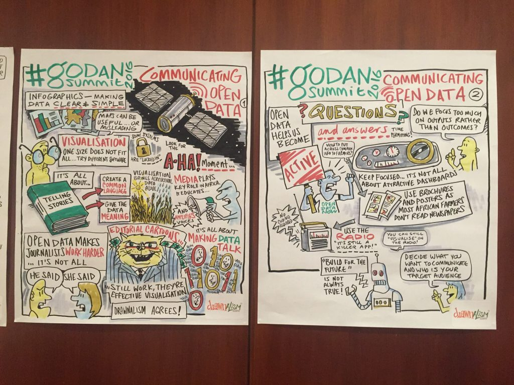 An artists representation of the discussions in one of the GODAN 2016 sessions on communicating agriculture data.